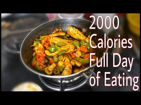 2000 Calorie Keto Diet Plan
