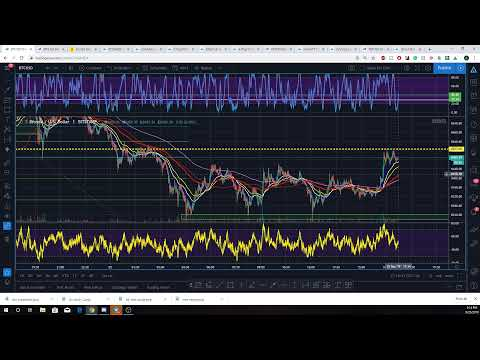 Sept 25, 2019 Bitcoin EXPANSION Live