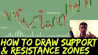 Powerful Way To Draw Support And Resistance Zones on Candlestick Charts  ☝