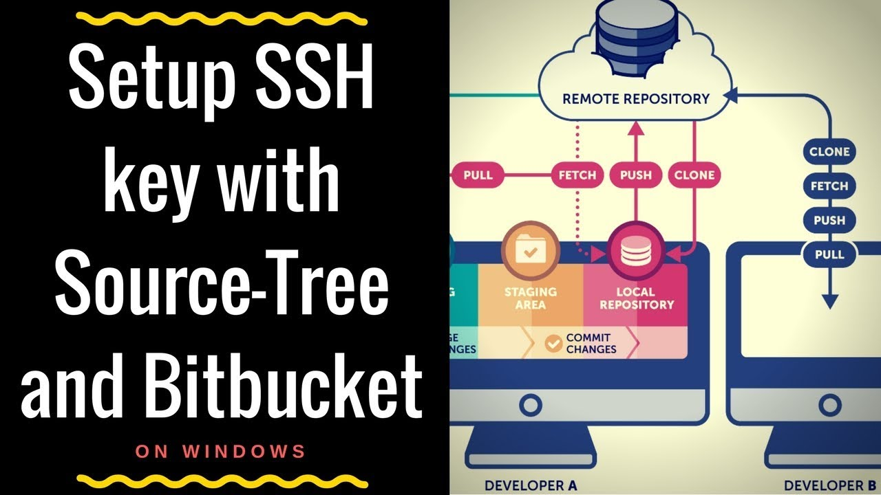 How to Setup SSH with SourceTree and Bitbucket on Windows
