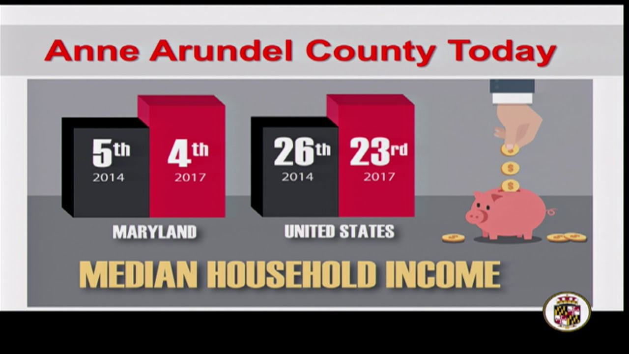 Video Library - Budget Message FY2019   Anne Arundel County, MD