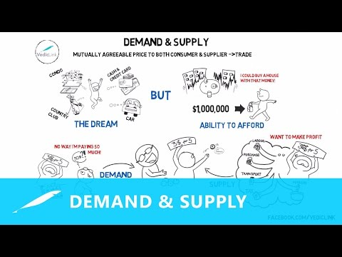 Economics Made Easy - Lesson 2: Demand & Supply