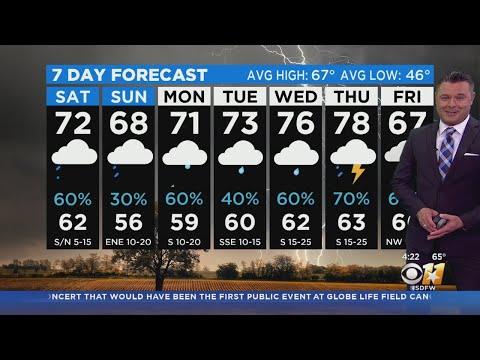 Scott Padgett's Weather Forecast