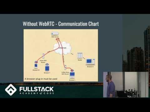 WebRTC Demo - An Introduction to WebRTC