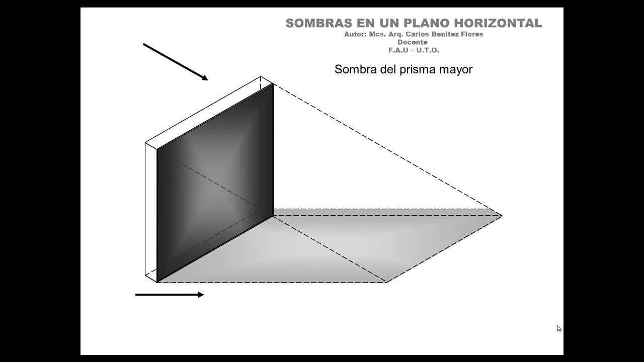 Sombras en planos horizontales verticales y oblicuos for Plano de un vivero forestal