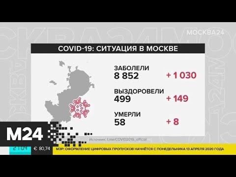 Число заболевших коронавирусом в Москве увеличилось на 1030 человек - Москва 24