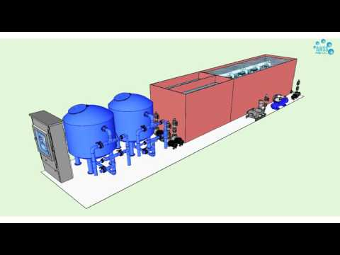 Solution For Water Treatment System
