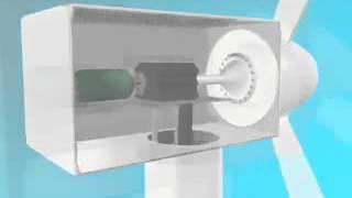видео Типы ветряных электростанций