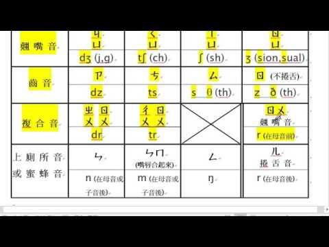 超級快速KK音標學習法 (精簡版 )