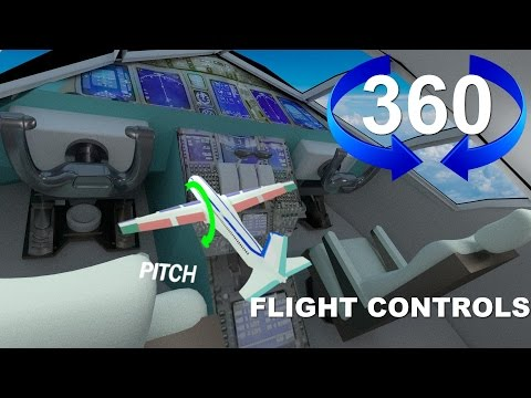 360° video | Flight controls & Inside of a Cockpit