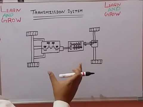 TRANSMISSION SYSTEM IN AUTOMOBILE (हिन्दी )!LEARN AND GROW
