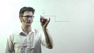 Digital Logic - Propagation Delay, Setup, and Hold times