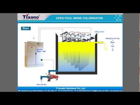 Open Pool Brine Electrochlorinator | Chlorinator