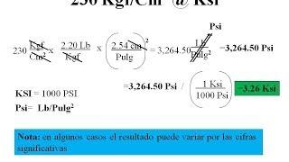 Convertir Kgf /cm2 a Ksi