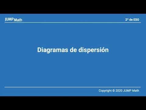 2. Unidad 7. Diagramas de dispersión