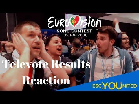 Eurovision 2018 - Televote Results Reaction (Press Center)