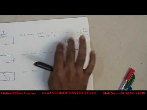 Basic Electronics and resistor working concept for mobile repair training Hindi