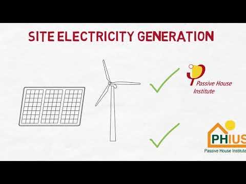 The Standards 8 - Renewable energy