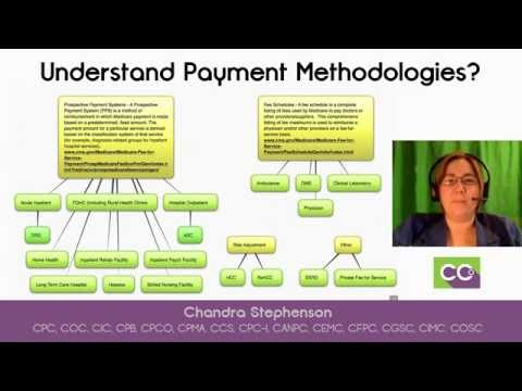 Understanding Medicare Payment Methodologies Webinar