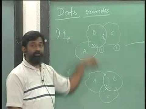 Mechanics of Solids - IITM 1.2 Degrees of freedom