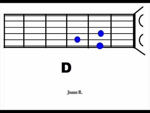 ... Renuévame - Marcos Witt (Tutorial para Guitarra - Acordes sencillos
