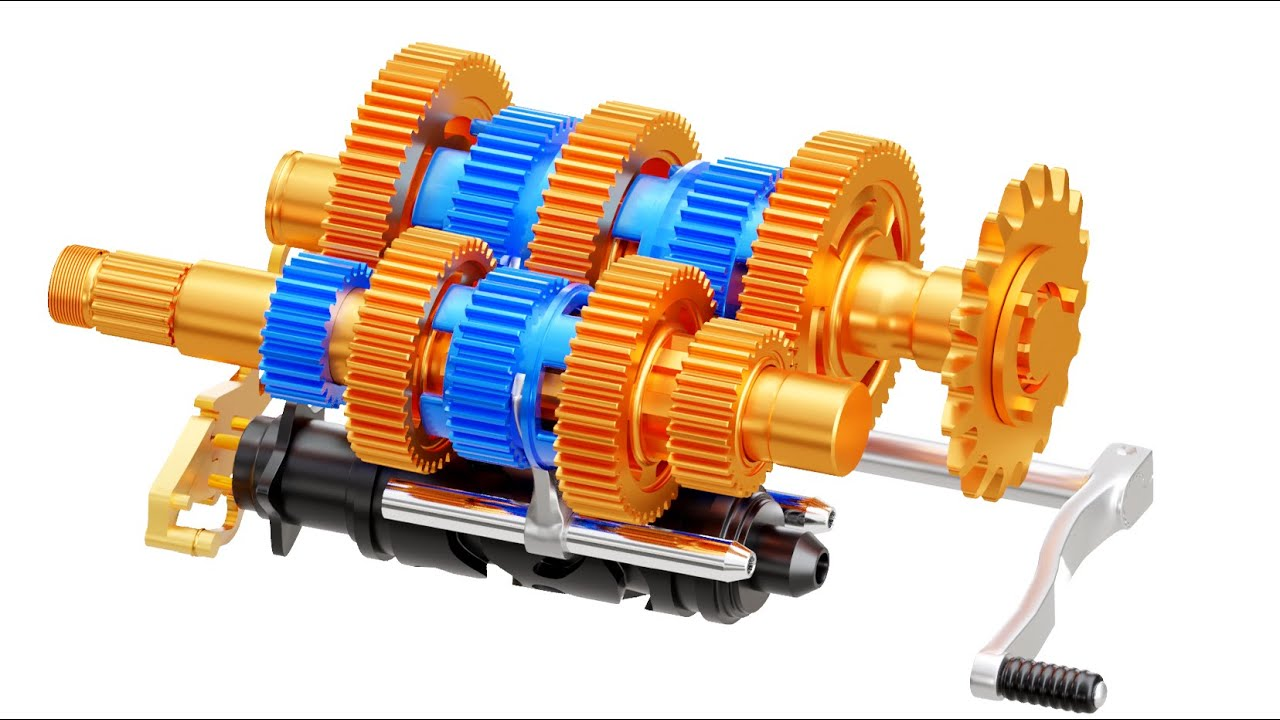 How a motorcycle transmission works (Animation) - YouTube   Gear Box Of Motorcycle      YouTube