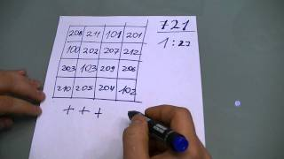 2012 01   Фокус   Уникальные математические способности