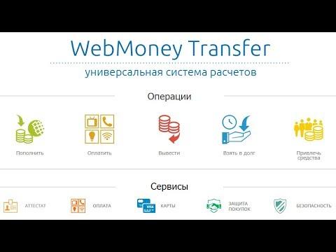 Вывод денег с Webmoney кошелька на карту.