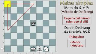 00 Introducción MATE de ALFIL + CABALLO (Método de los TRIÁNGULOS de DELETANG)