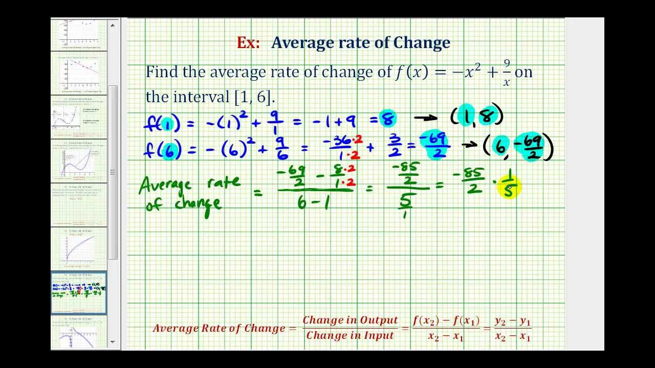 Ex Find The Average Rate Of Change Given A Function Rule Youtube