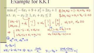 Hard-Margin Support Vector Machines (SVMs)-5
