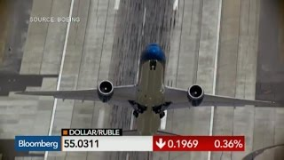 How Lower Fuel Prices Are Impacting Airlines