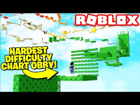 THE HARDEST DIFFICULTY CHART OBBY! (Its Never Easy!) Roblox