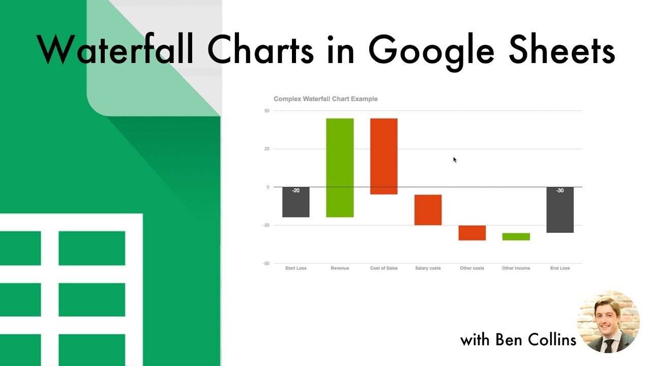 How to create a waterfall chart in Google Sheets - Ben Collins