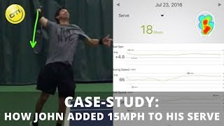 Serve Video Review Case-Study: How John Added 15Mph To His Serve