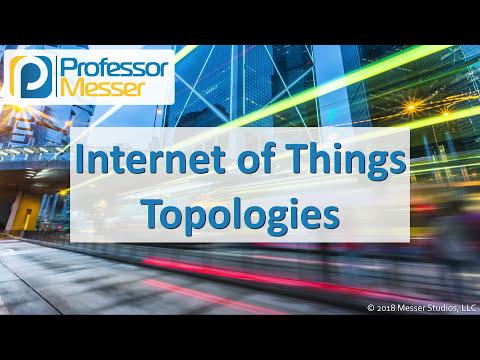 Internet of Things Topologies - CompTIA Network+ N10-007 - 1.5