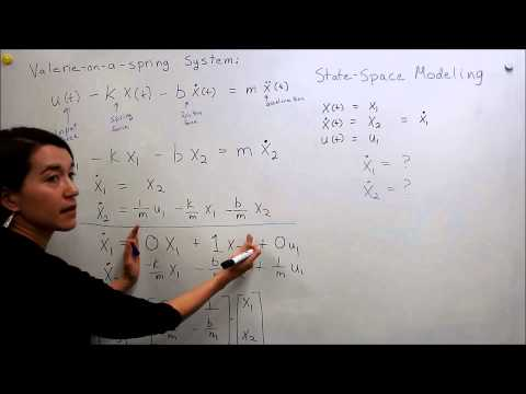Intro to Control - 6.1 State-Space Model Basics
