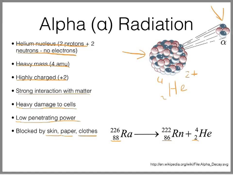 hsc chemistry production of materials Teachers of chemistry are not using these rules correctly  production of  materials  identify the iupac nomenclature for describing the esters produced  by  the following provides summary notes for naming particular hsc relevant  classes.