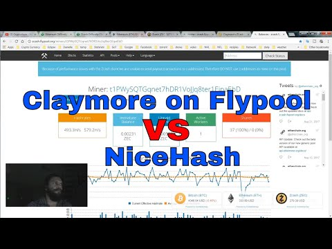 Nicehash Review, ROI, Payouts, Cloud mining, Bitcoin, Zcash