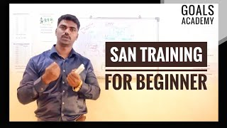 You To Mp3 Emc San Tutorials For The Beginners Online Training In India