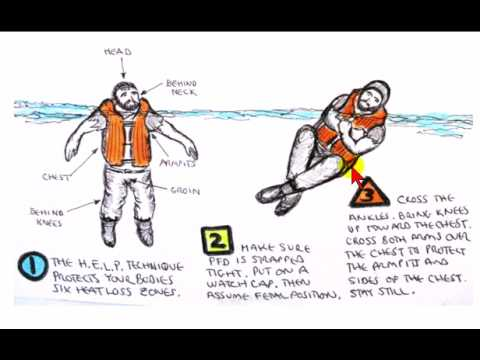 """Sailing Tips for Sea Survival - Know This """"H.E.L.P."""" Overboard Technique"""