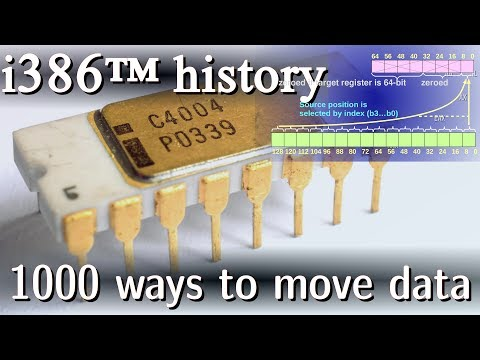 X86 Mov Insns & Short History Of The Most Popular CPU Architecture