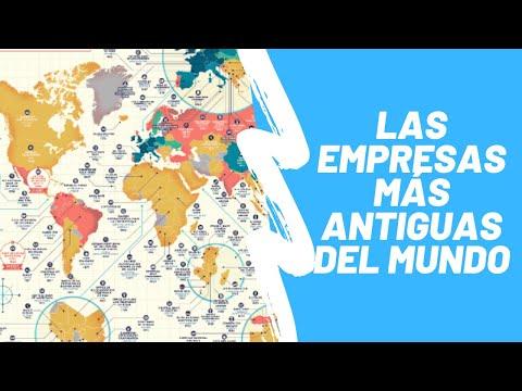 mapa-de-las-empresas-mÁs-antiguas-del-mundo---danra