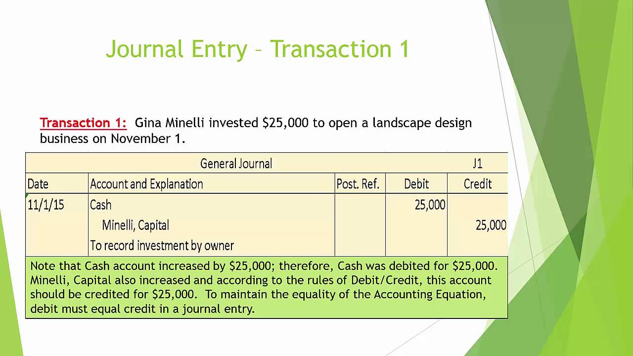 Video 3 - Recording Transactions in the General Journal - YouTube