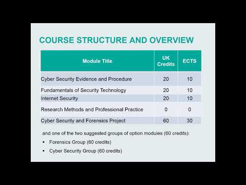 Cyber Security And Forensics Msc Courses University Of Westminster London