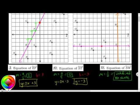 HQ Punchline Algebra YouTube