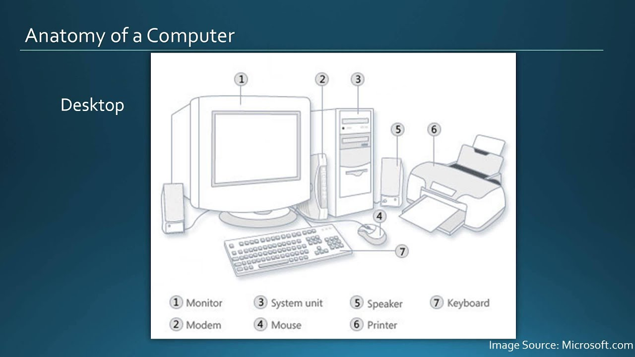 computer ports diagram rosemount 4 wire rtd wiring desktop 24 images