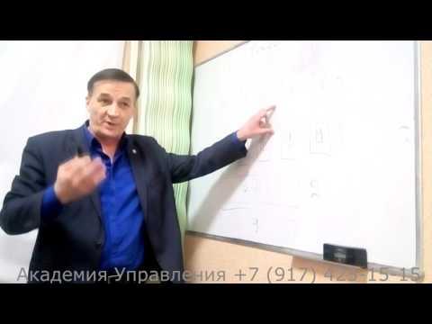 Российский университет дружбы народов