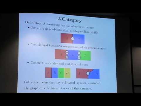 "Chris Heunen and Jamie Vicary: ""Categorical quantum mechanics"", Lecture 1"
