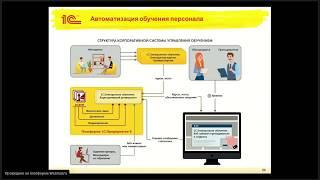 Запись вебинара Настройка обучения в